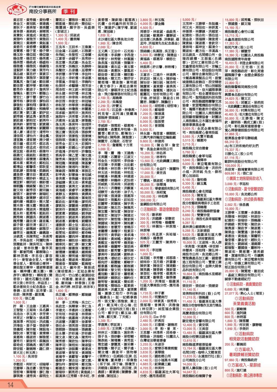 季 刊 14 黃志宏、黃秀媚、黃怡瓔、 黃金文、黃冠凱、黃建義、 黃秋子、黃美智、黃美麗、 黃...