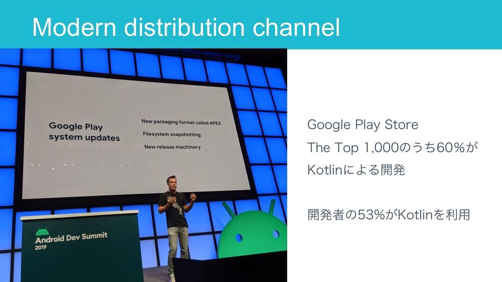 Modern distribution channel (PPHMF1MBZ4UPSF ...