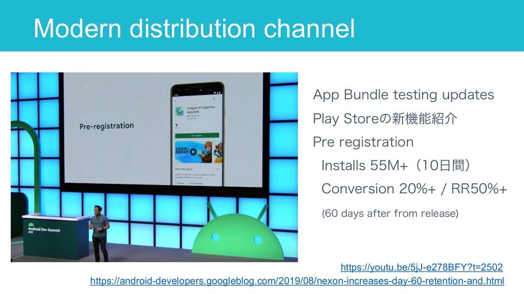 "Modern distribution channel ""QQ#VOEMF UFTUJOH..."