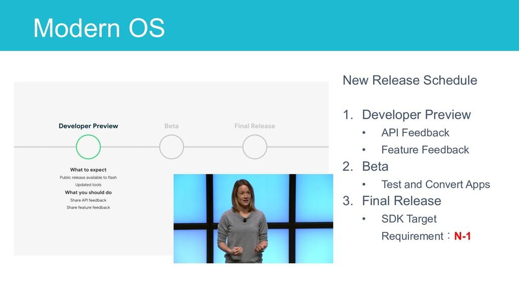 Modern OS New Release Schedule 1. Developer Pre...
