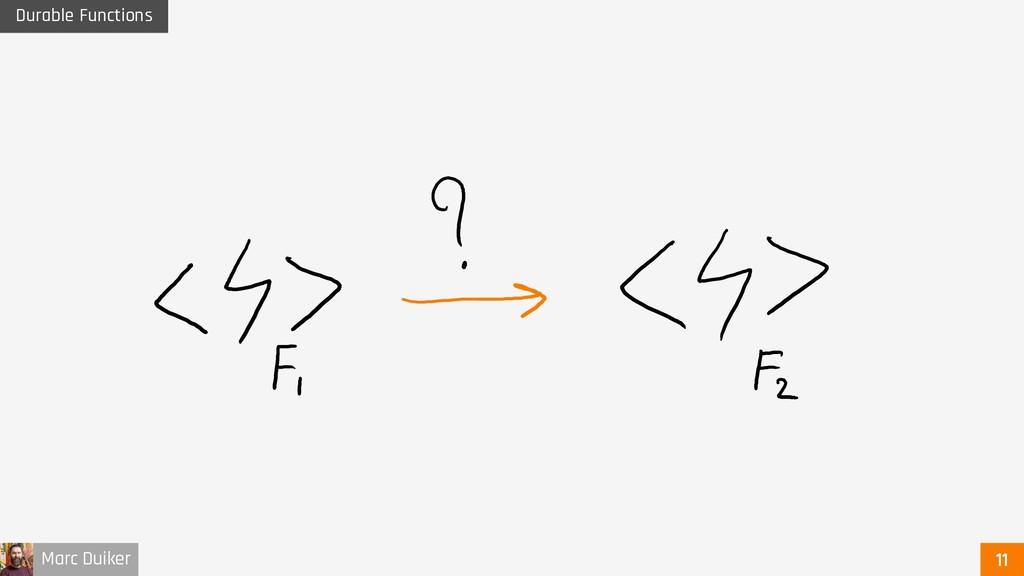 Marc Duiker Durable Functions