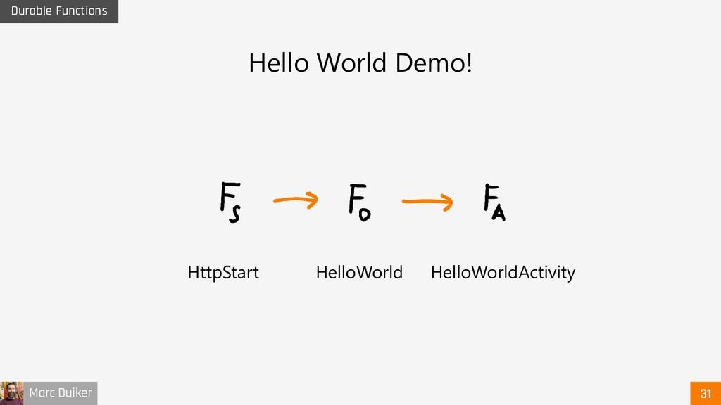 Marc Duiker Durable Functions Hello World Demo!...