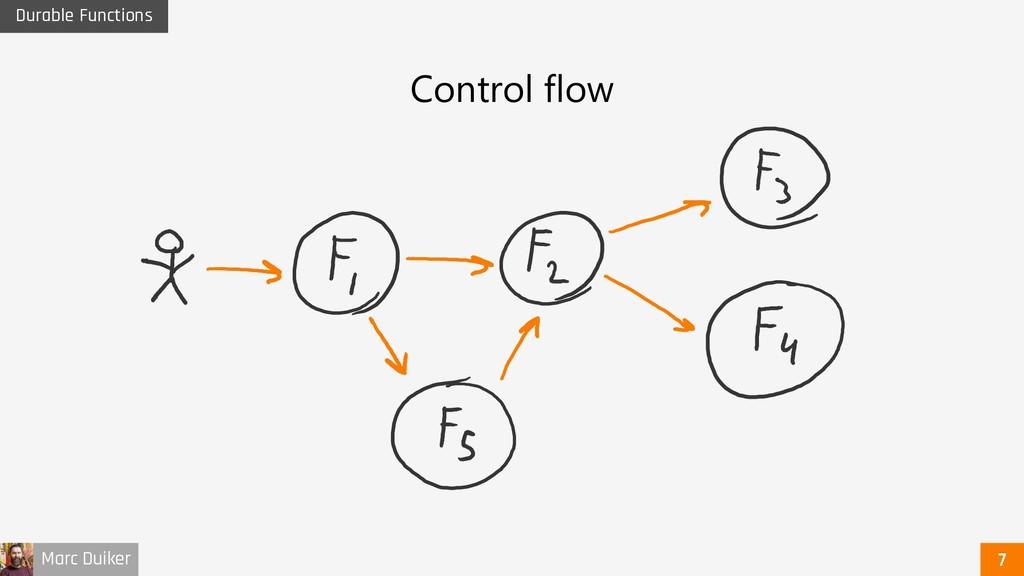 Marc Duiker Durable Functions Control flow