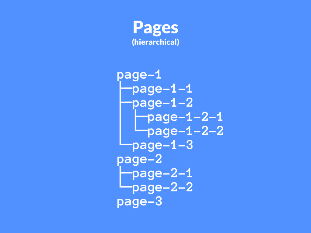 Pages (hierarchical) page-1 ├─page-1-1 ├─page-1...