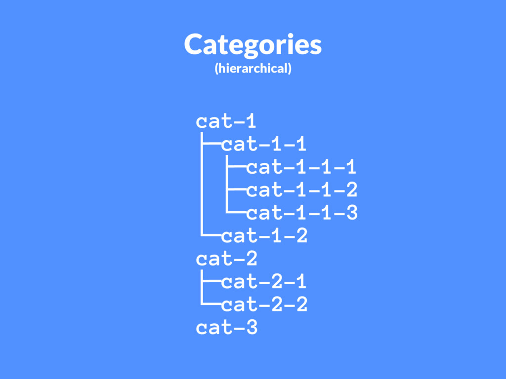 Categories (hierarchical) cat-1 ├─cat-1-1 │ ├─c...