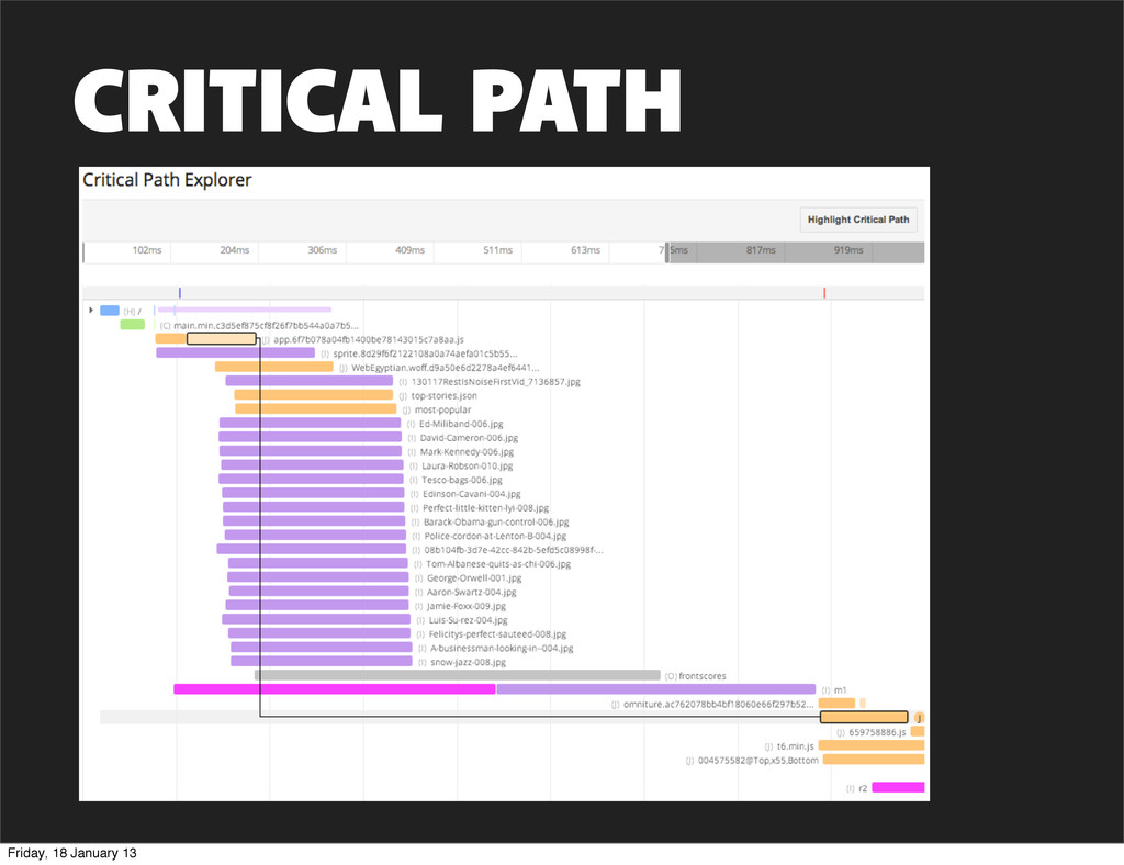 CRITICAL PATH Friday, 18 January 13