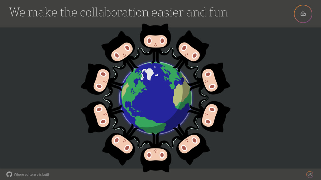 ! Where software is built We make the collabora...