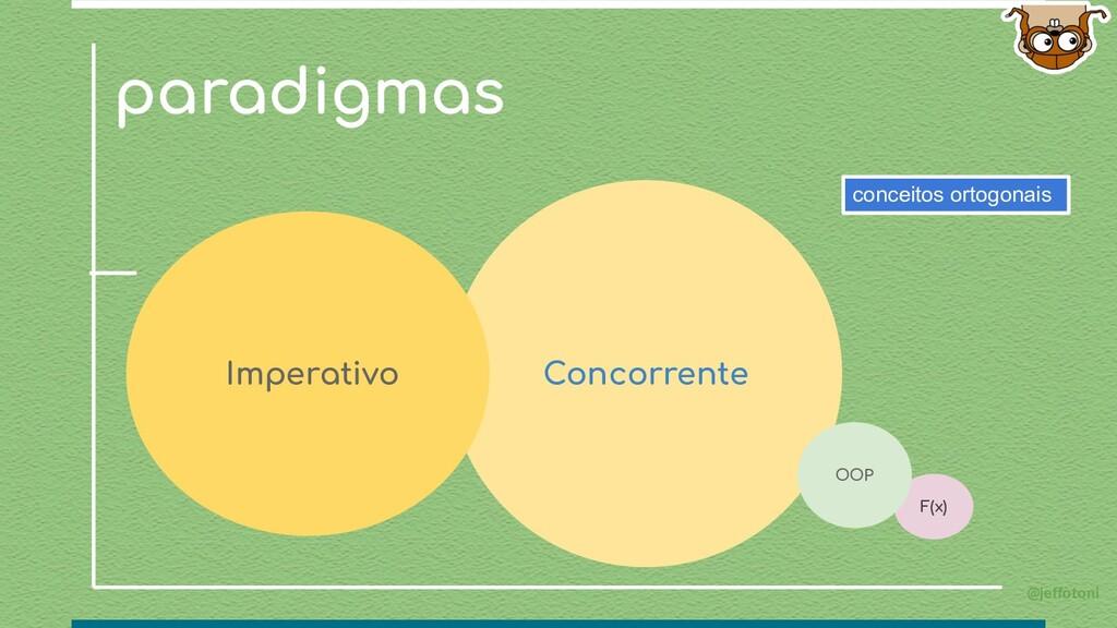 conceitos ortogonais Concorrente @jeffotoni Imp...