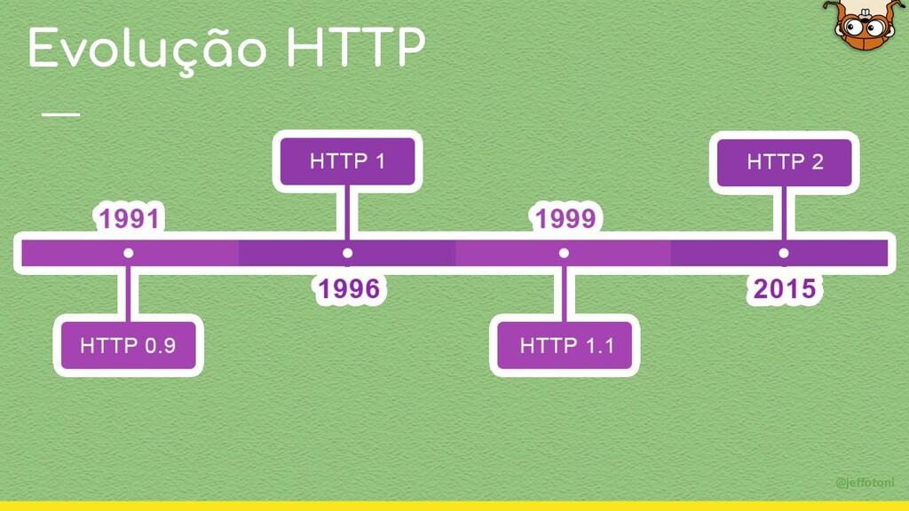 Evolução HTTP @jeffotoni