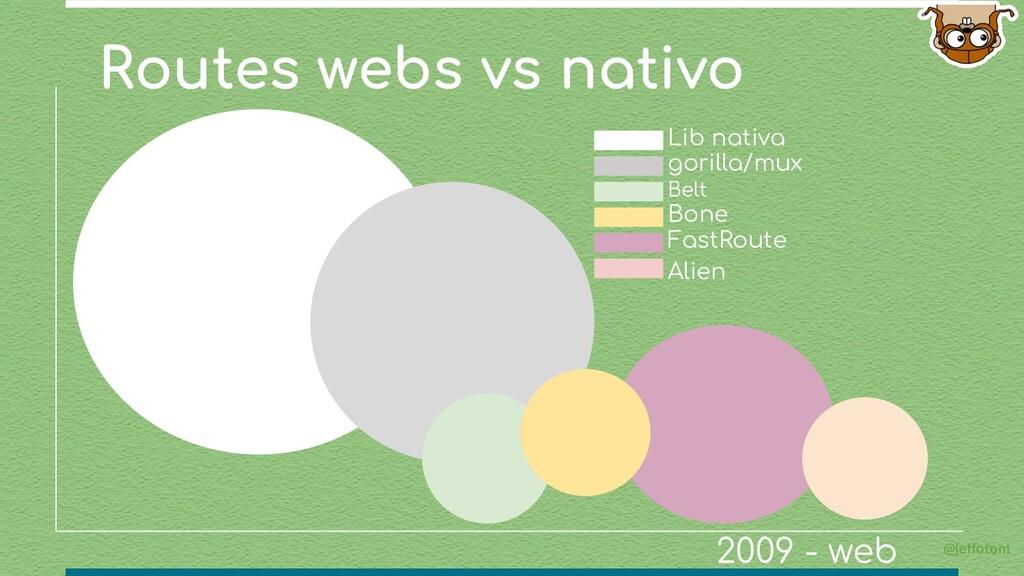 Routes webs vs nativo @jeffotoni gorilla/mux Be...