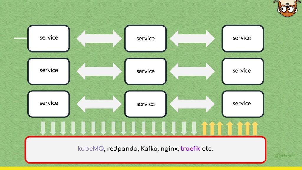 @jeffotoni service service service service serv...