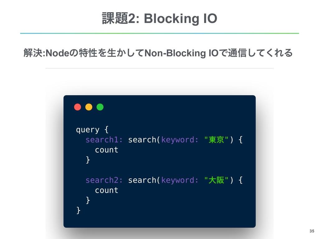 !35 ՝2: Blocking IO ղܾ:NodeͷಛੑΛੜ͔ͯ͠Non-Blockin...