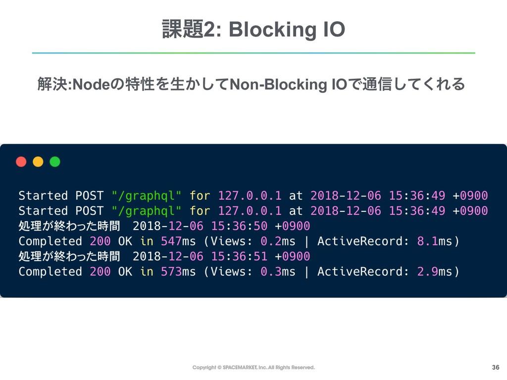 !36 ՝2: Blocking IO ղܾ:NodeͷಛੑΛੜ͔ͯ͠Non-Blockin...