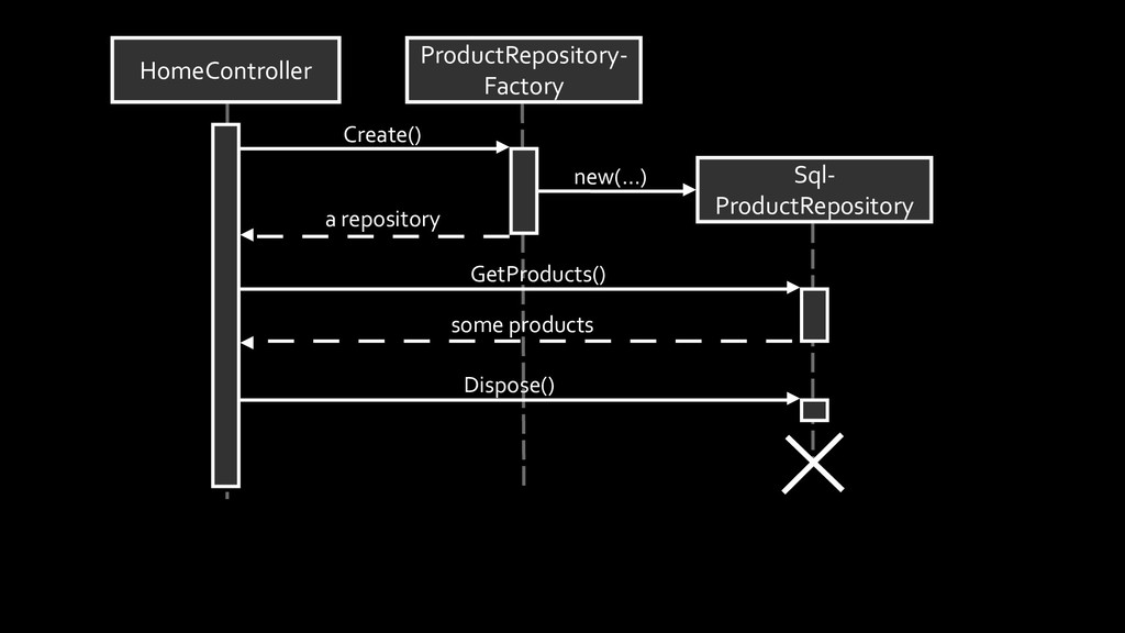 HomeController ProductRepository- Factory Sql- ...