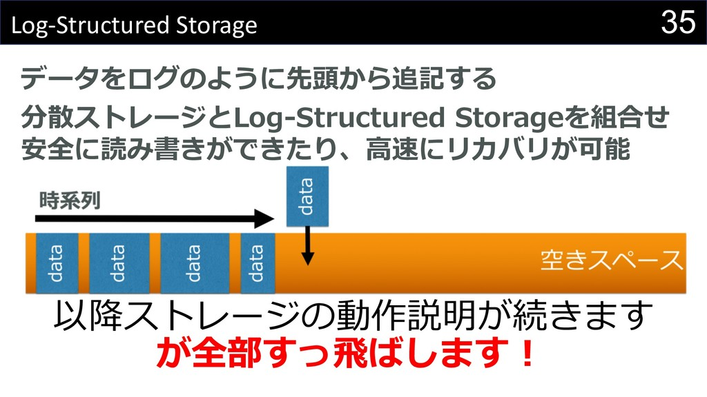 35 Log-Structured Storage S L L   