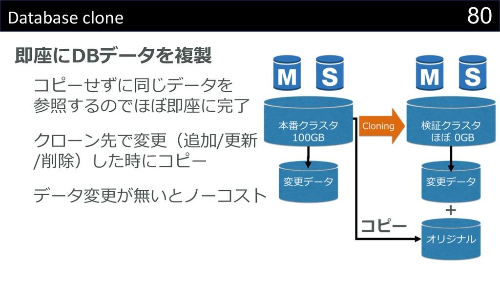 80 Database clone    /