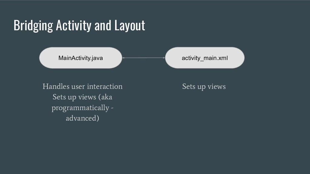 Bridging Activity and Layout Handles user inter...