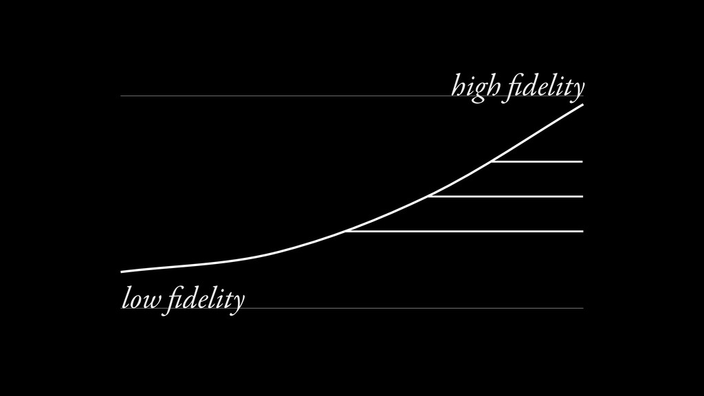 0 100 high fidelity low fidelity