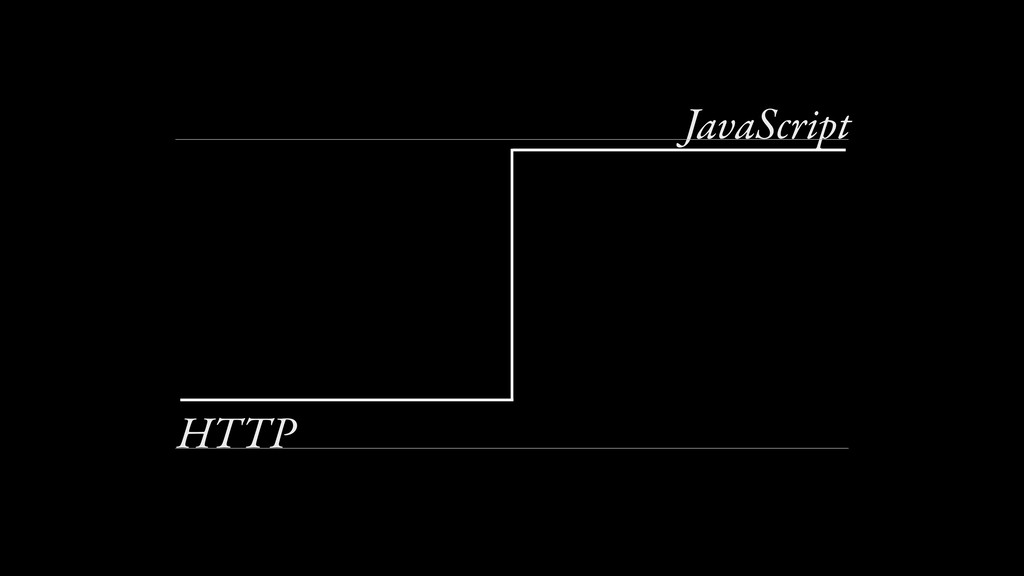 JavaScript HTTP 0 1