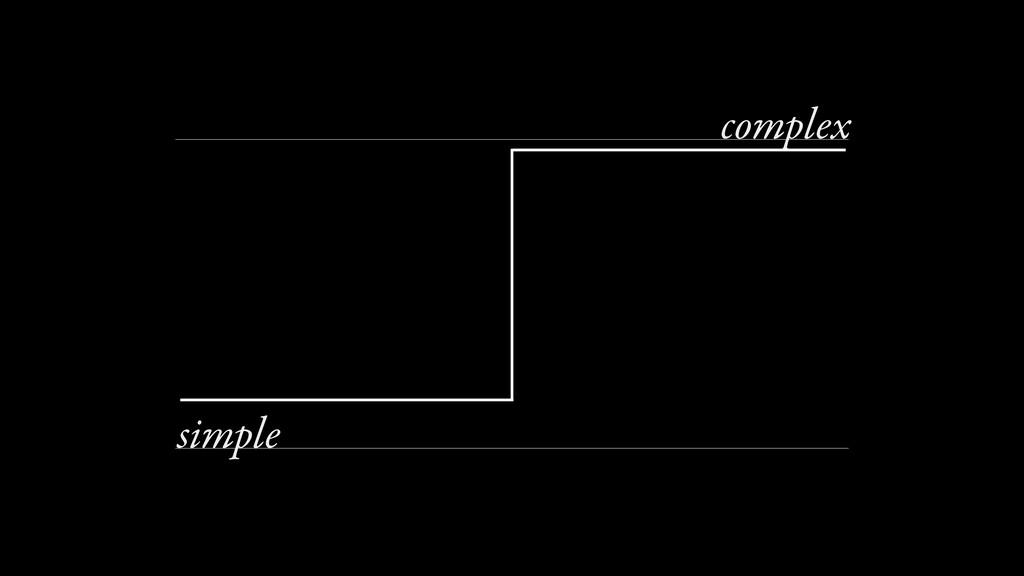 0 1 complex simple