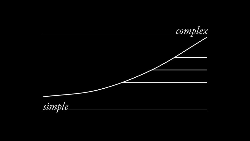 0 100 complex simple