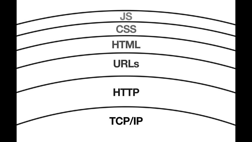 JS CSS HTML TCP/IP HTTP URLs