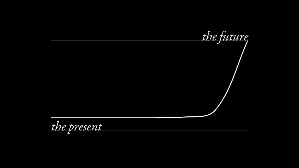 the future the present 0 200
