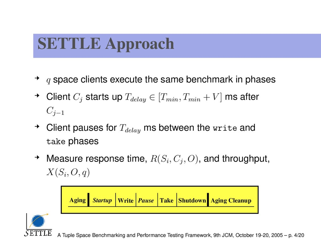 SETTLE Approach q space clients execute the sam...