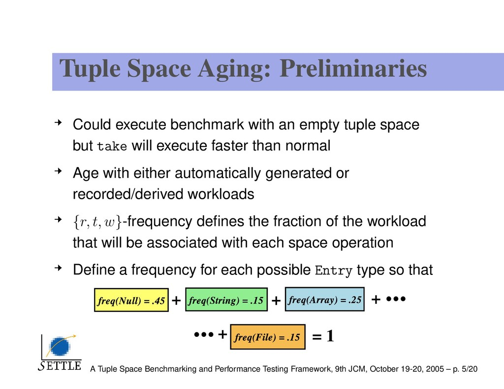 Tuple Space Aging: Preliminaries Could execute ...