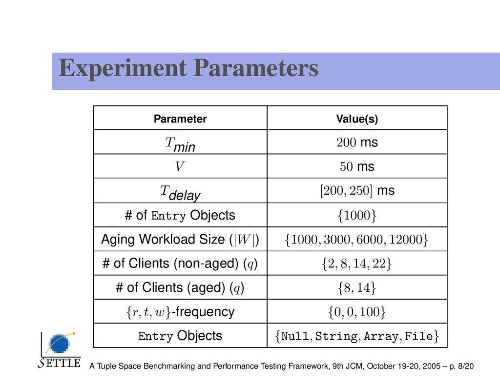 Experiment Parameters Parameter Value(s) Tmin 2...