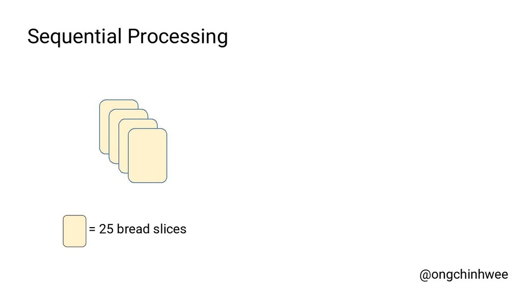 Sequential Processing = 25 bread slices @ongchi...