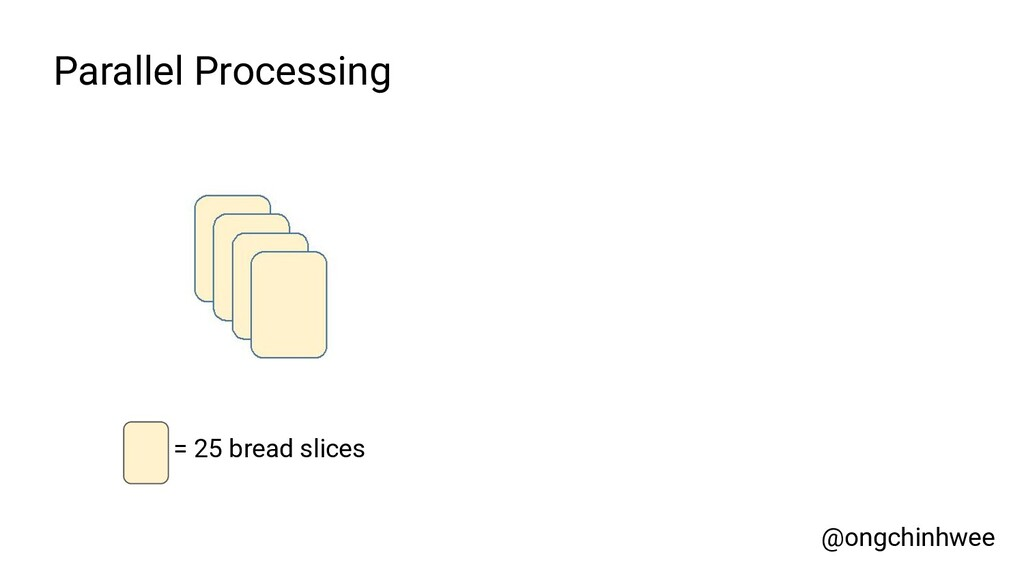 Parallel Processing = 25 bread slices @ongchinh...