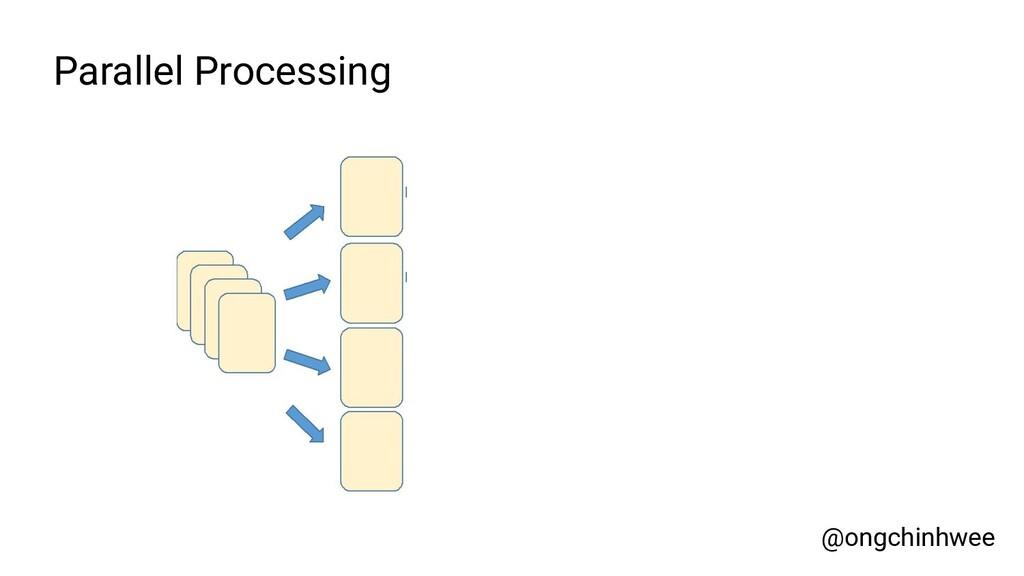 Parallel Processing @ongchinhwee