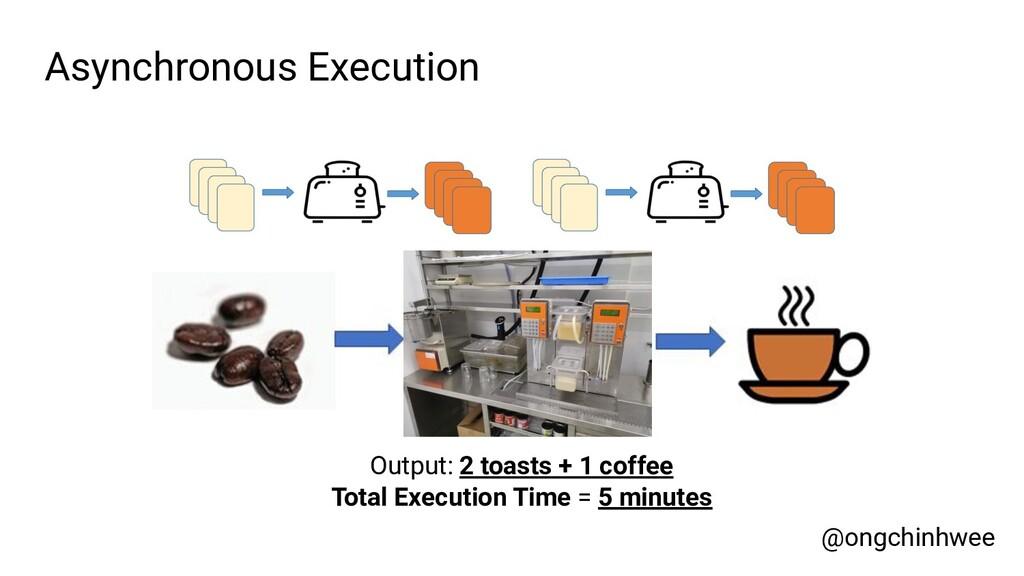 Asynchronous Execution Output: 2 toasts + 1 cof...