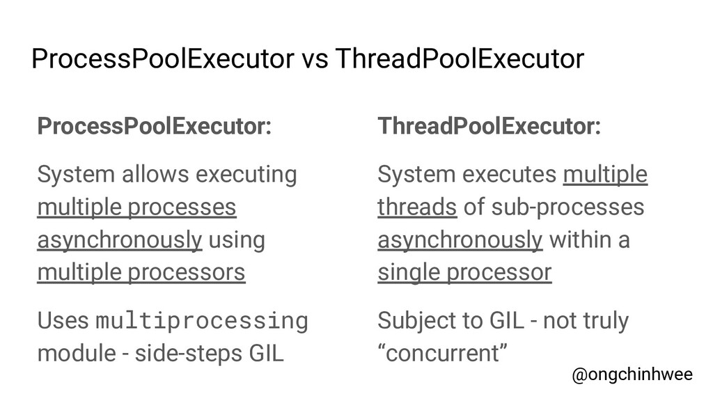 ProcessPoolExecutor vs ThreadPoolExecutor Proce...