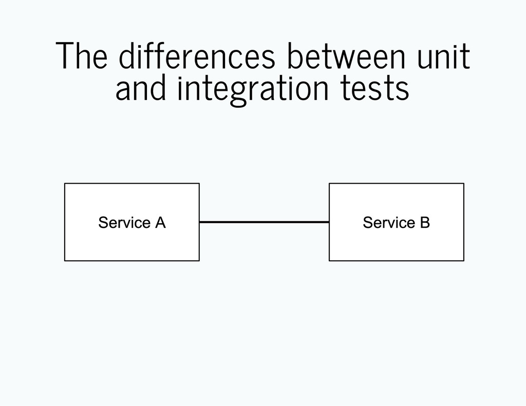 The differences between unit and integration te...