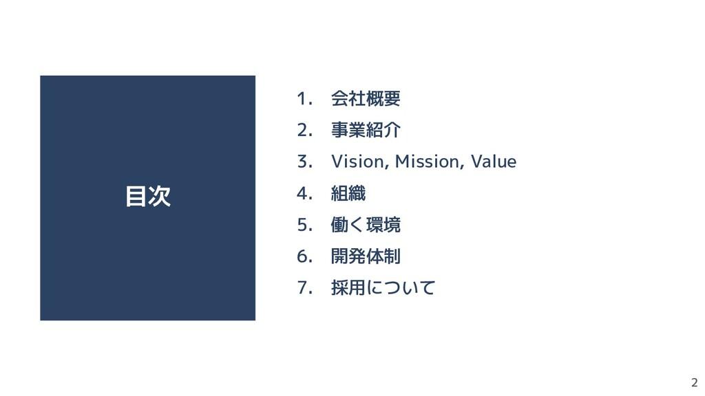 2 目次 1. 会社概要 2. 事業紹介 3. Vision, Mission, Value ...