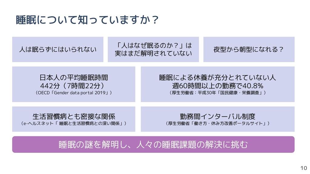 10 睡眠について知っていますか? 日本人の平均睡眠時間 442分(7時間22分) (OECD...