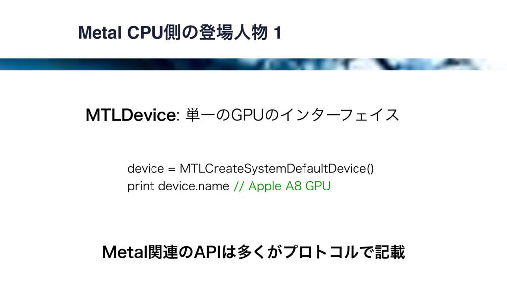 Metal CPUଆͷొਓ 1 .5-%FWJDF୯Ұͷ(16ͷΠϯλʔϑΣΠε .F...