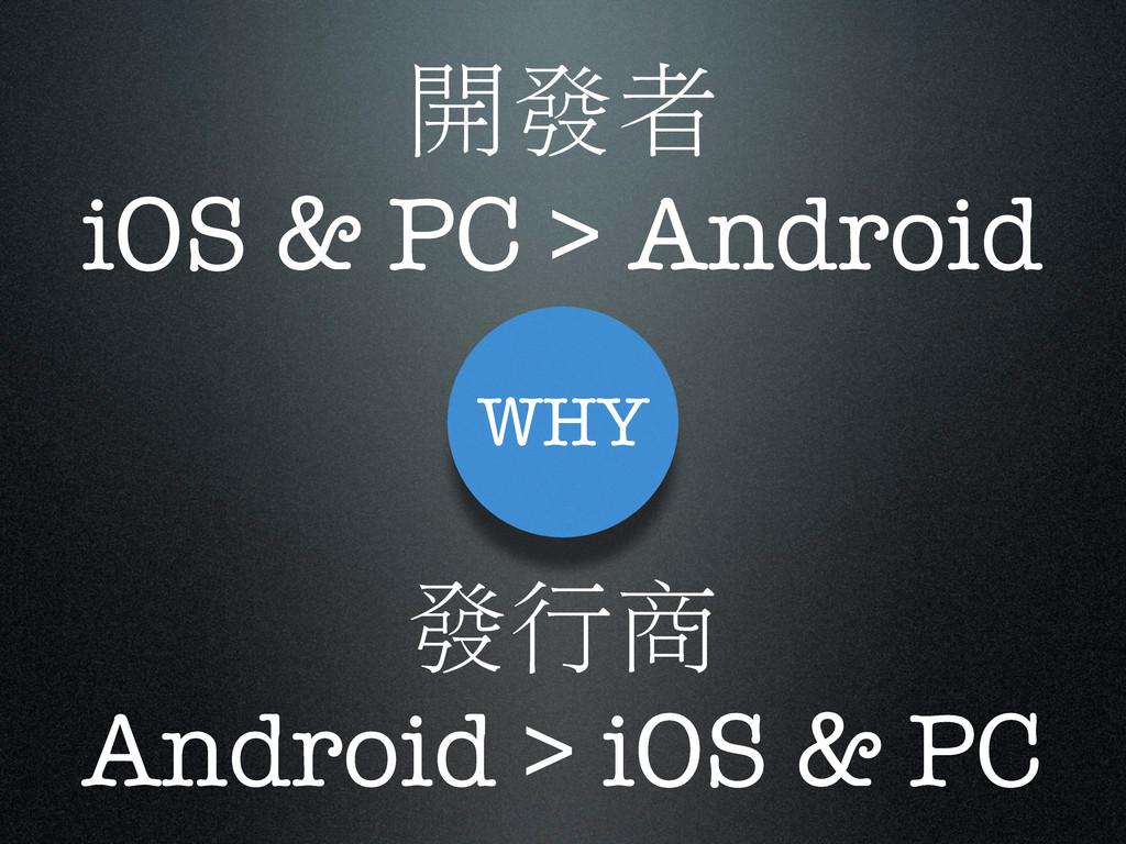 開發者 iOS & PC > Android 發行商 Android > iOS & PC W...