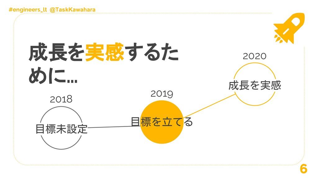 #engineers_lt @TaskKawahara 6 成長を実感するた めに… 2019...