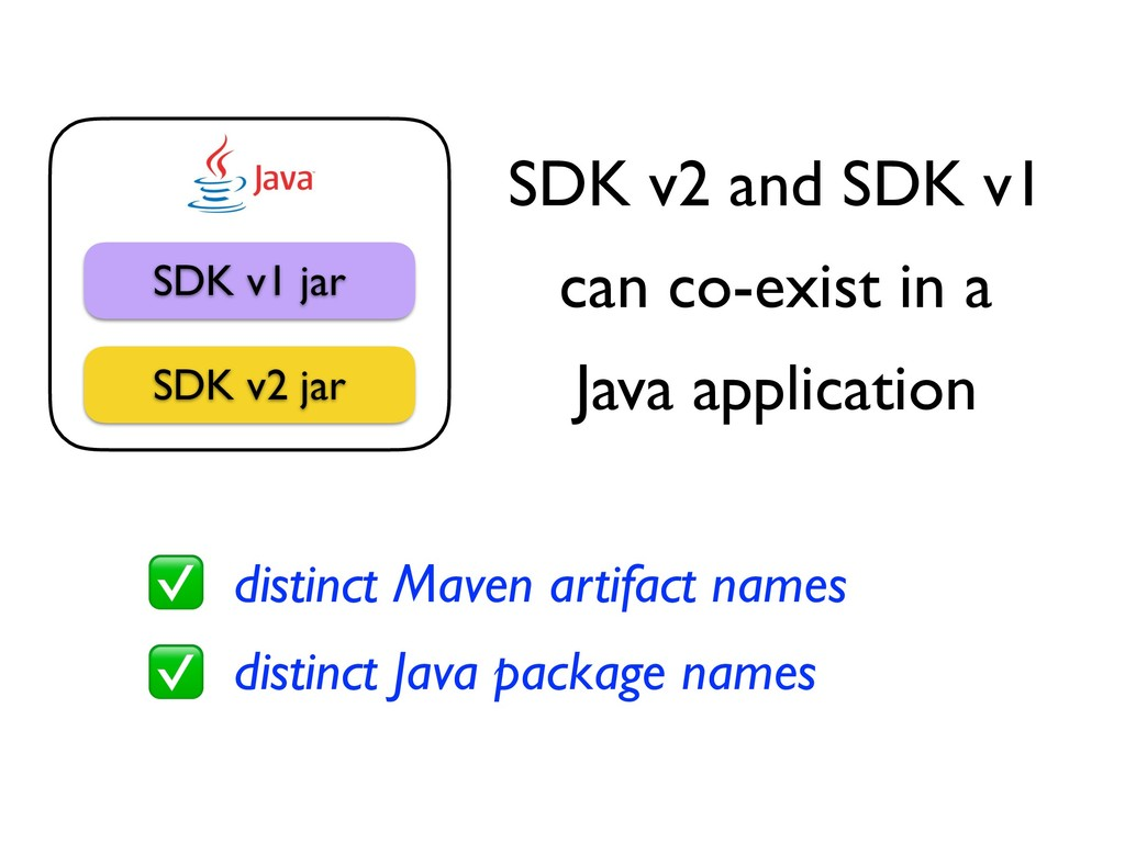 distinct Maven artifact names distinct Java pac...
