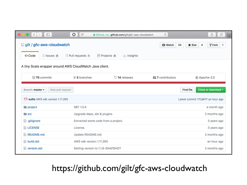https://github.com/gilt/gfc-aws-cloudwatch