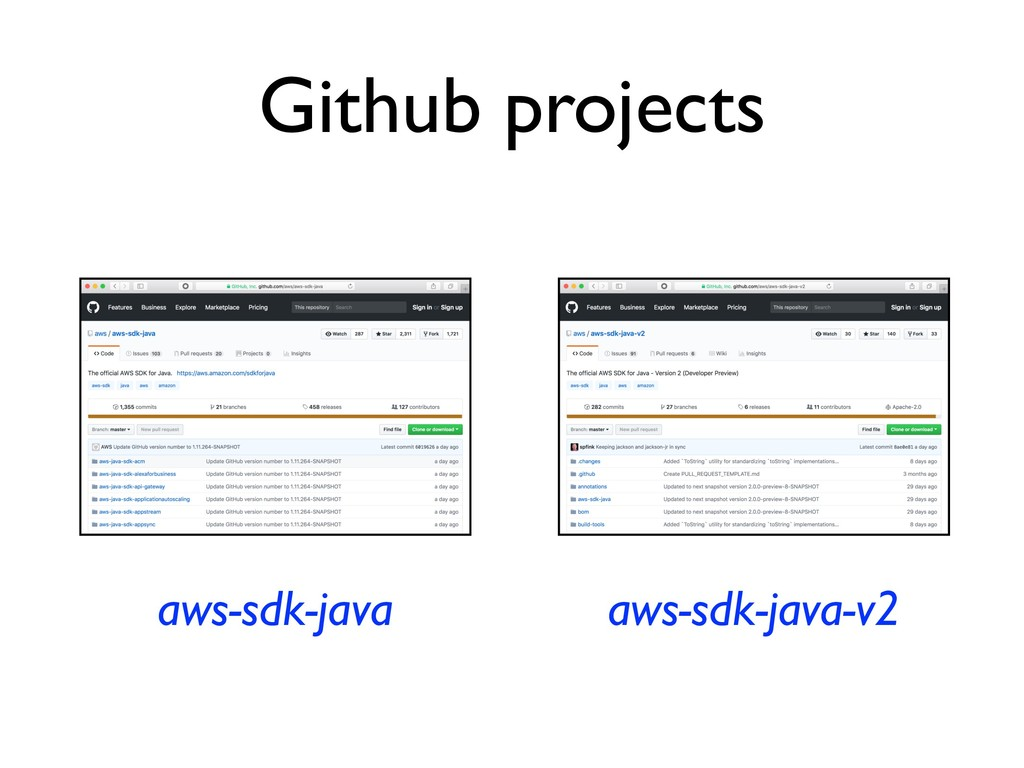 Github projects aws-sdk-java aws-sdk-java-v2