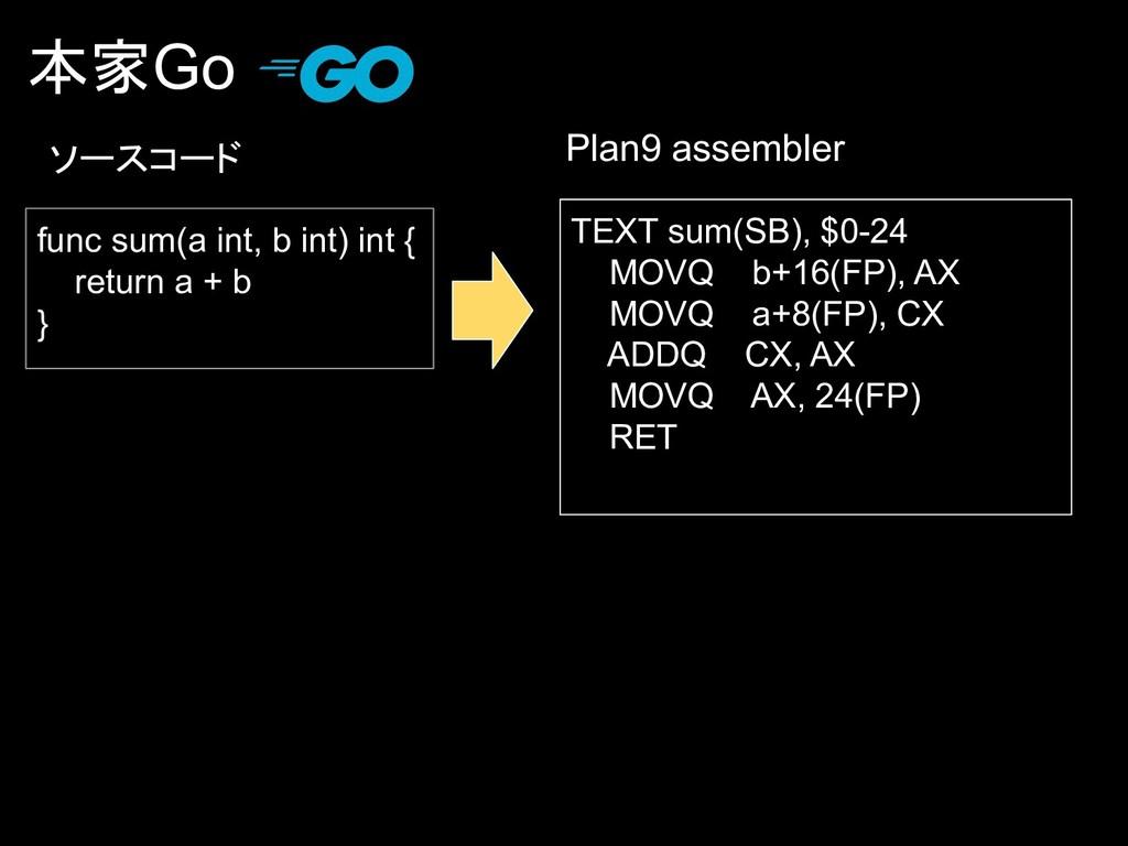 本家Go func sum(a int, b int) int { return a + b ...