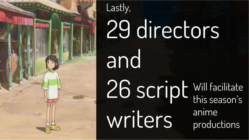 29 directors and 26 script writers Lastly, Will...
