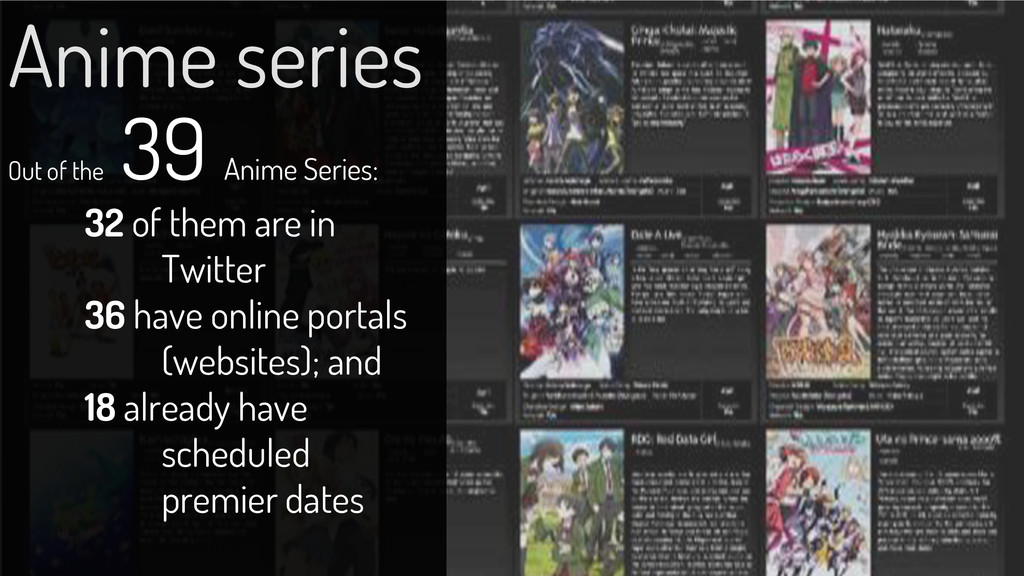 Out of the 39 Anime Series: 32 of them are in T...