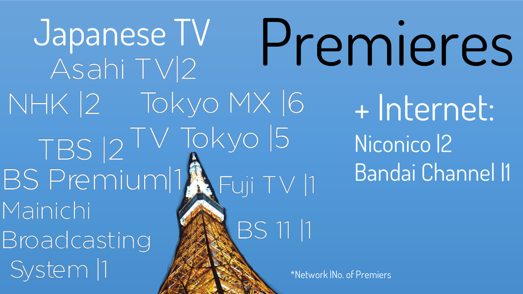 *Network |No. of Premiers + Internet: Niconico ...
