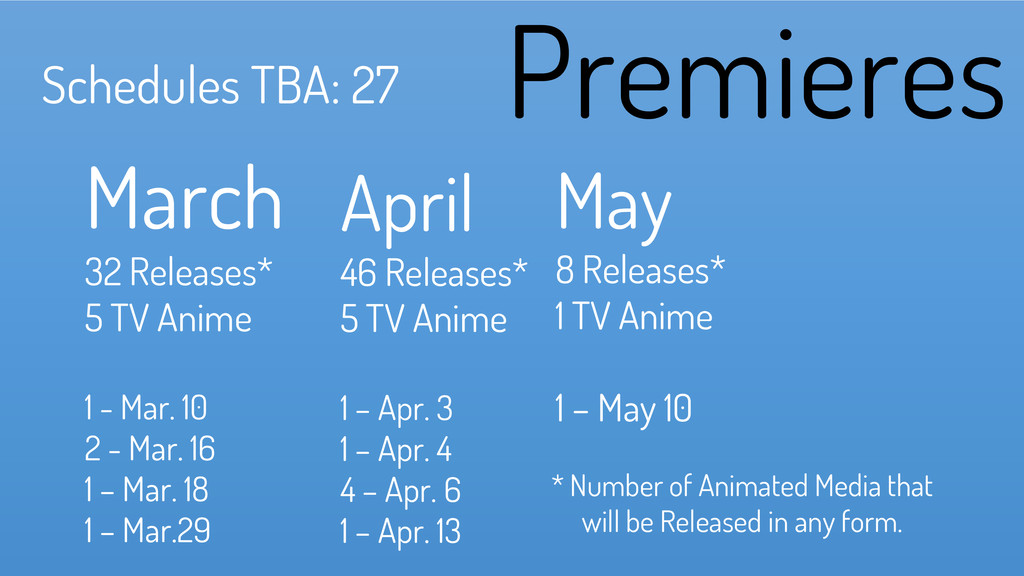 Premieres March 32 Releases* 5 TV Anime 1 - Mar...