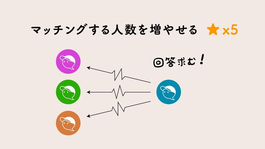 ճٻΉ  Ϛονϯά͢ΔਓΛ૿ͤΔ Y